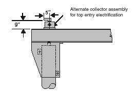jib cranes, jib crane attachments, motorized jib crane, top entry collector assembly jib crane