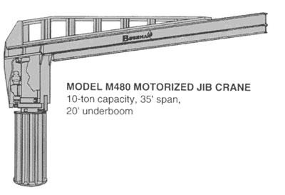 jib cranes, jib crane attachments, motorized jib crane, model m480 motorized jib crane