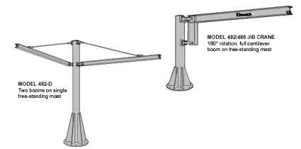 Bushman Equipment, Inc. can design a jib crane tong to handle your most demanding applications.