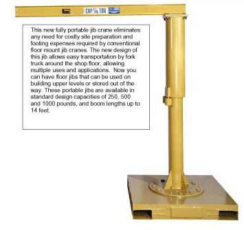 jib cranes, jib crane attachments, motorized jib crane