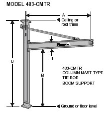 column mounted jib crane