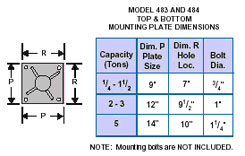 jib crane top and bottom mounting plate dimensions