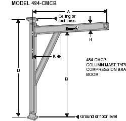 jib cranes, jib crane attachments, motorized jib crane, column mounted jib crane