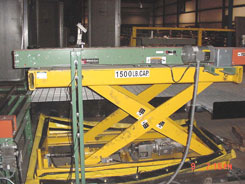 screw activated Mechanical Scissors Lift Table